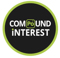Compound-interest-logo
