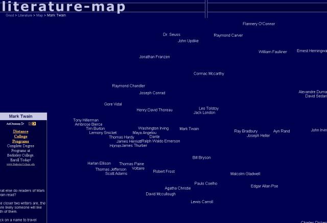 litmap example