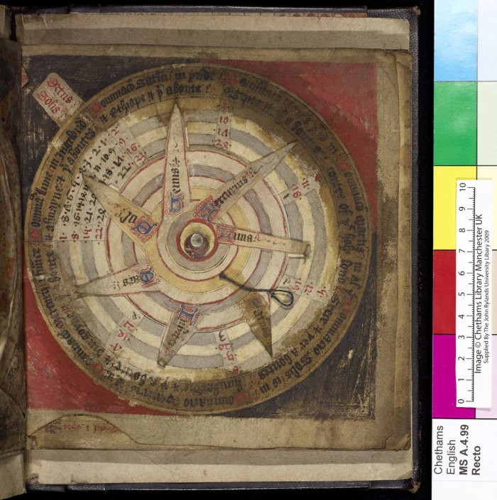 Chetham's MS Mun.A.4.99 f 2r - Volvelle with the position of the planets.