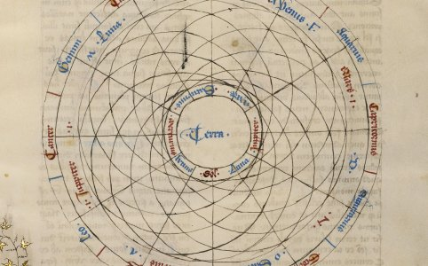 Virgil Master (French, active about 1380 - 1420) Astrological Chart, about 1405, Tempera colors, gold paint, gold leaf, and ink on parchment Leaf: 39 × 30.5 cm (15 3/8 × 12 in.) The J. Paul Getty Museum, Los Angeles