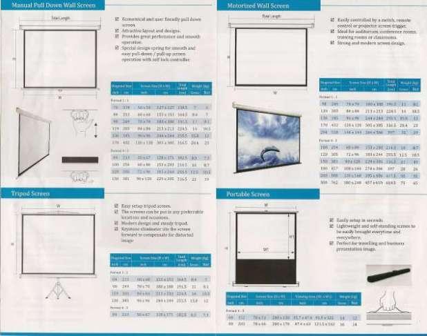 Mengenal Jenis-jenis Screen Proyektor