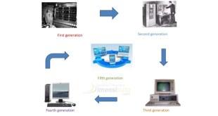 Sejarah Perkembangan Komputer Dari Generasi Pertama Hingaa Kini