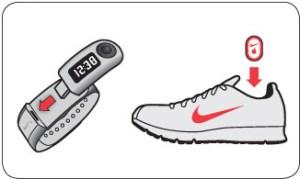 Nike+ SportBand - Utilisation