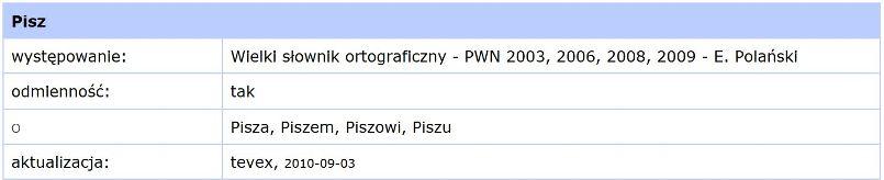 Pisz_sjp_pl