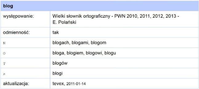 blog_sjp_pl