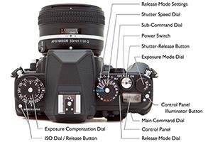 the first nikon df guide now available picturing change rh blog dojoklo com nikon d500 manual español nikon d500 manual focus rangefinder accuracy