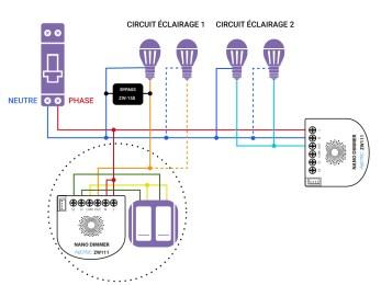 Schéma de câblage du Nano Dimmer d'Aeotec dans une installation sans neutre avec Bypass