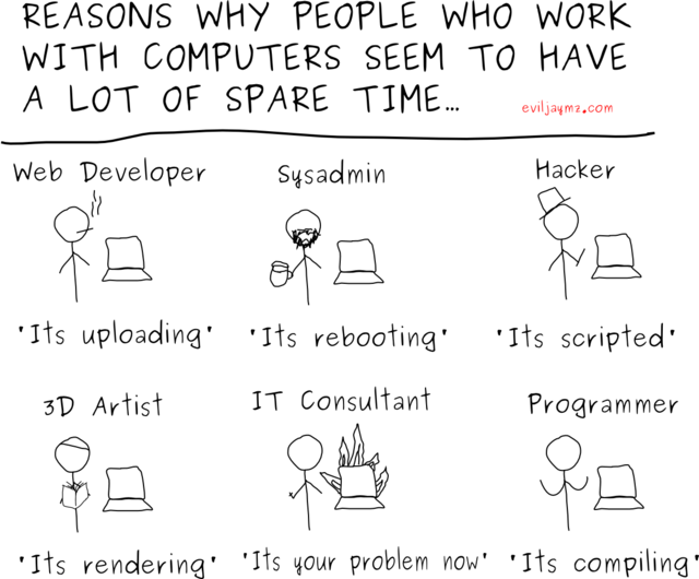 Reasons why developers have spare time!
