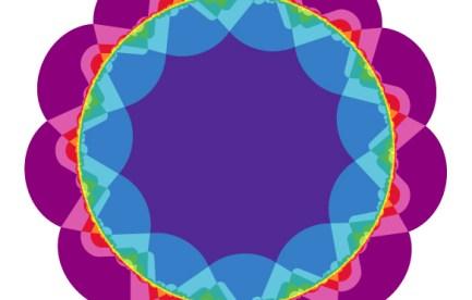 Newroz Venn diagram
