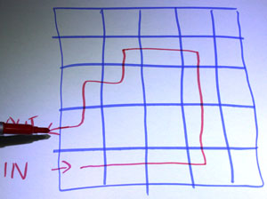 A square grid with a path traced on it.