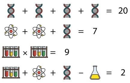 Diagram of DNA, atom, test tube and beaker drawings representing numbers in mathmatical sums.