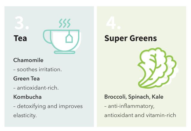 Teas and super greens