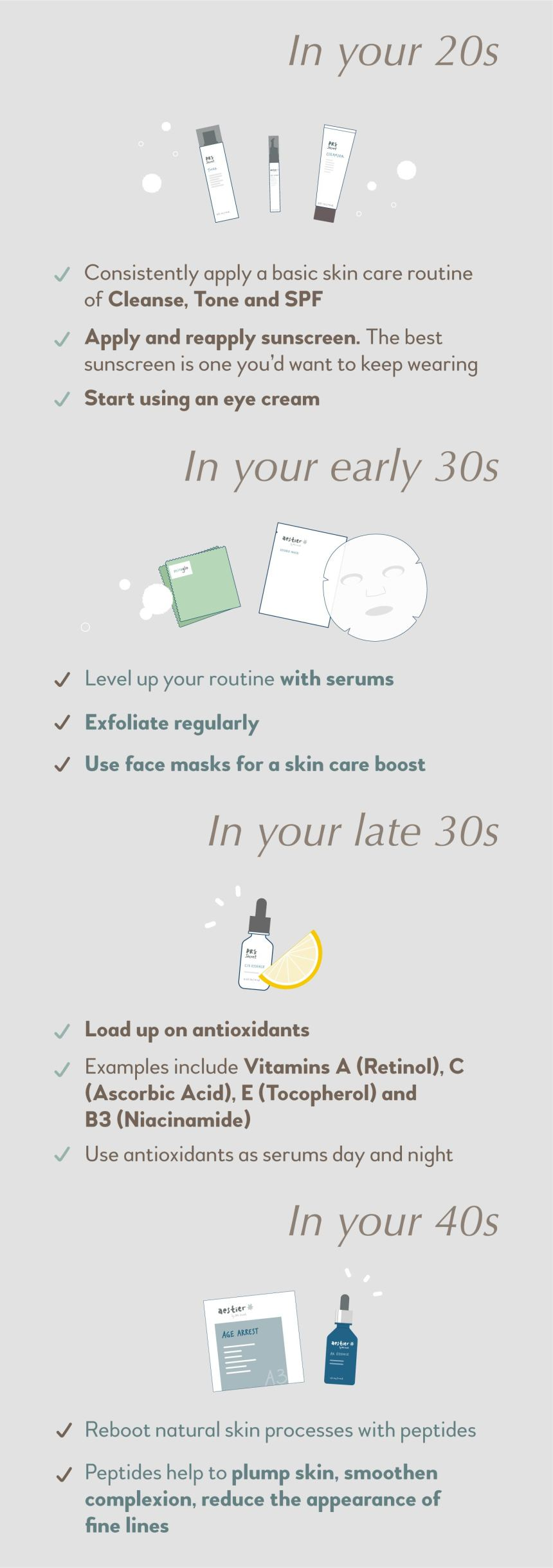 Summary of the anti-aging routine