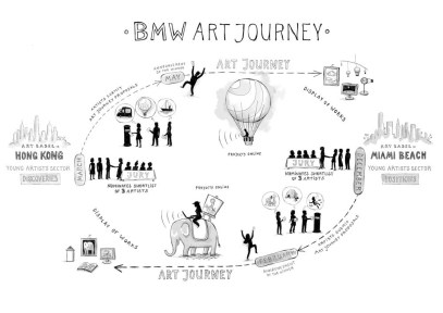 bmw-artjourney-042115- (7)
