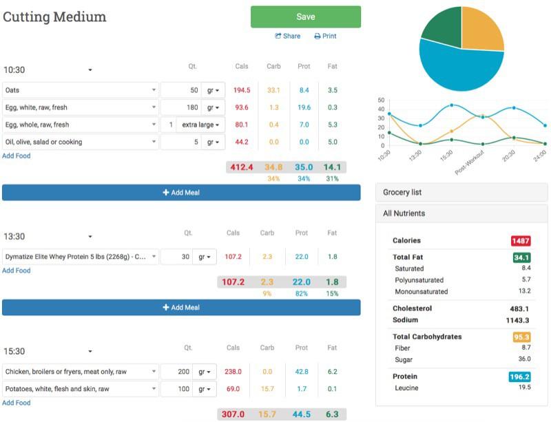 dutrition interface