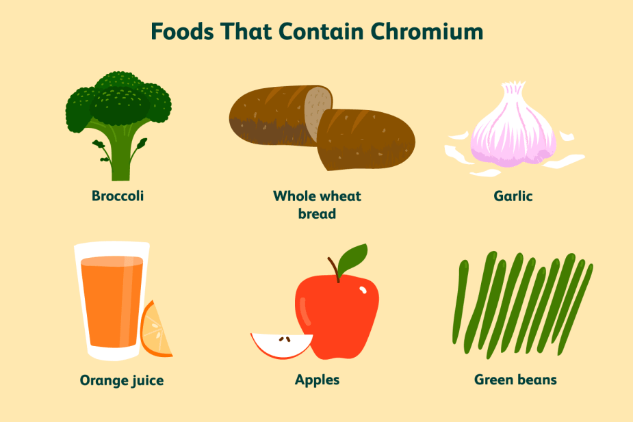 Chromium can be found in food such as apples, green beans, orange juice, garlic, broccoli, and whole wheat bread