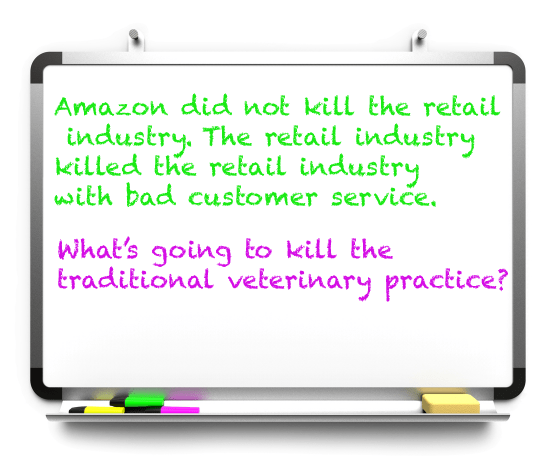 Technology and the Decline of Veterinary Business