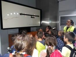 Visita ao Aeroporto da Madeira (EB1/PE da Marinheira 21/03/2019)