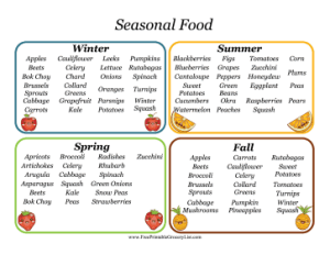 seasonal_foods