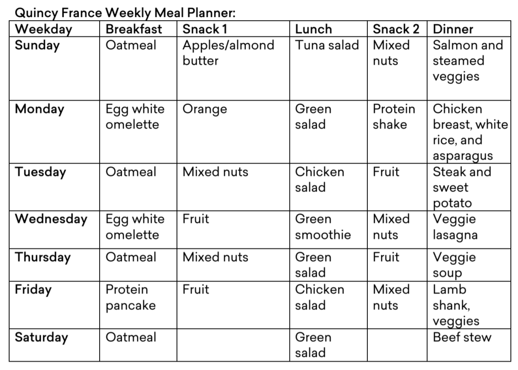 Quincy France's weekly meal planner