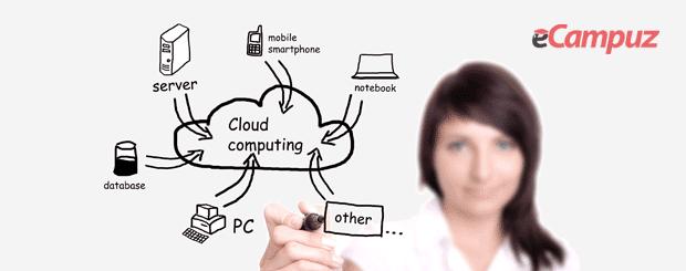 Berkenalan Dengan Teknologi Cloud Computing