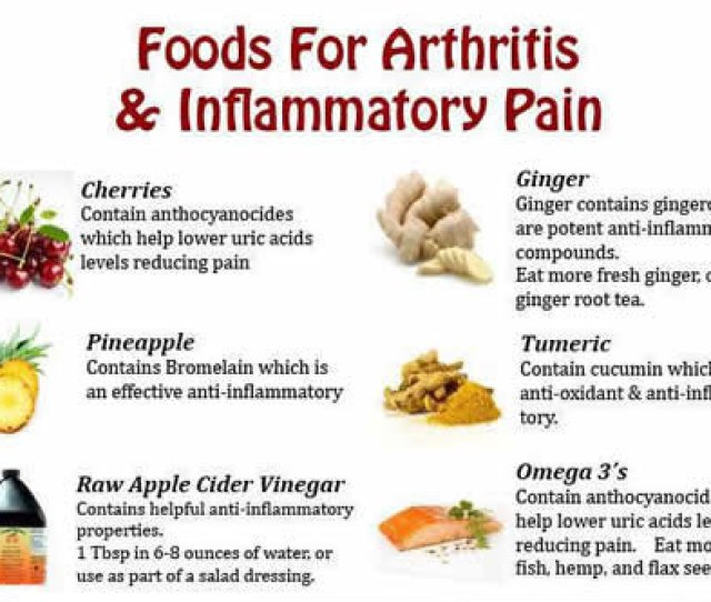 Infographic Foods That Reduce Arthritis And Inflammatory Pain Econugenics Blog