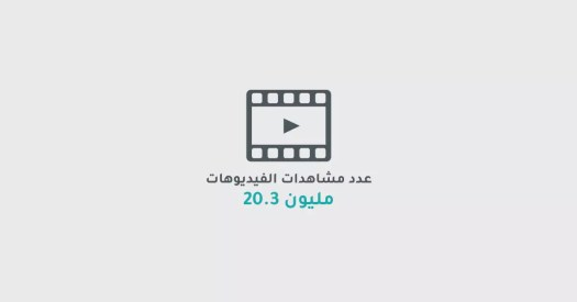 عدد مشاهدات فيديوهات