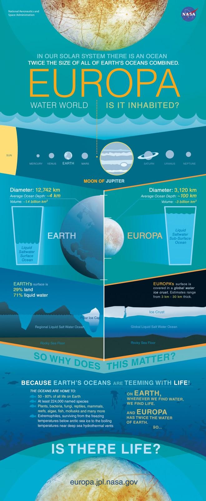 Illustration courtesy Jet Propulsion Laboratory
