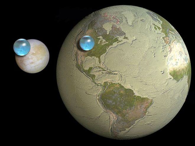 This illustration shows the calculated volume of water on Europa, compared to Earth. Illustration by Kevin Hand (JPL/Caltech), Jack Cook (Woods Hole Oceanographic Institution), and Howard Perlman (USGS)