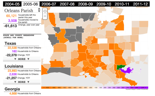Navigate this interactive map to see migration patterns to and from each of Louisiana's parishes (Orleans is in green) in the years following Hurricane Katrina. Map by NOLA.com/The Times-Picayune