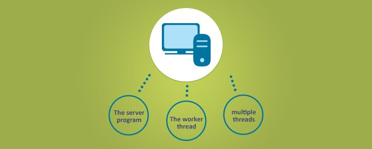 learn how to create a multi threaded server in java