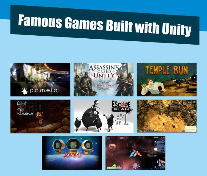 Games Built with Unity