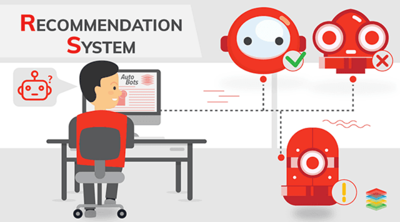 RECOMMENDATİON SYSTEMS