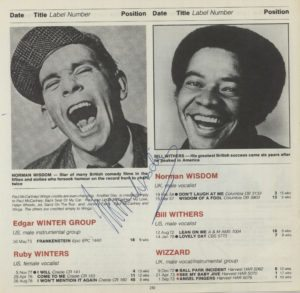 NORMAN WISDOM Page From The Guinness Book Of British Hit Singles - Nicely AUTOGRAPHED page 249 of the book that has been signed very clearly by Norman over his entry. In addition, the reverse sports the autograph of none other than Terry Wogan!