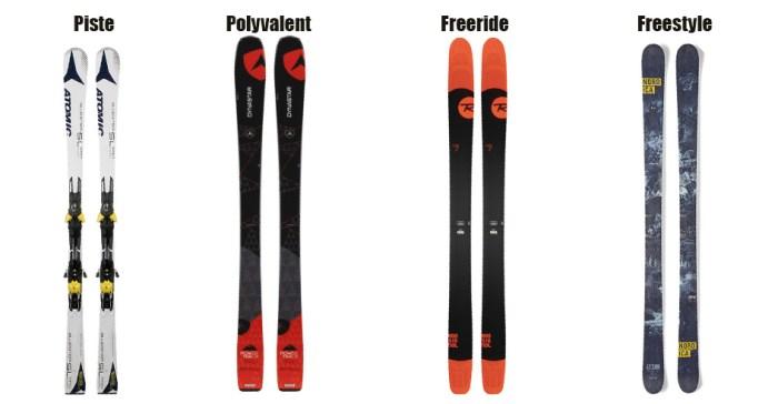 Différents modèles de skis