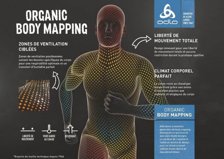 Odlo Technologie Organic Body Mapping
