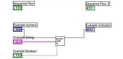 Diagrama de bloques trigonometria