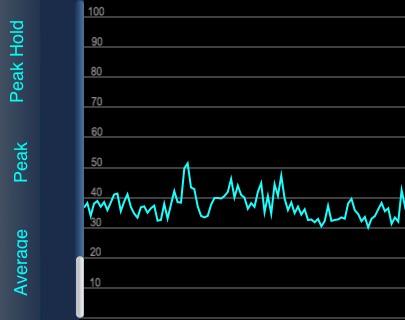 decibel_meter