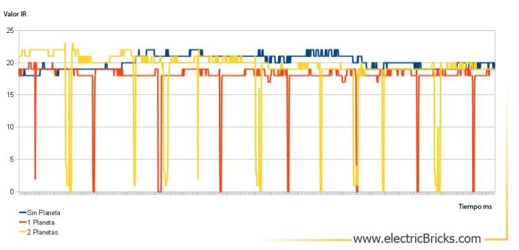 exoplanetas NXT: grafica