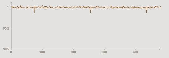 exoplanetas NXT: Simulacion del tránsito
