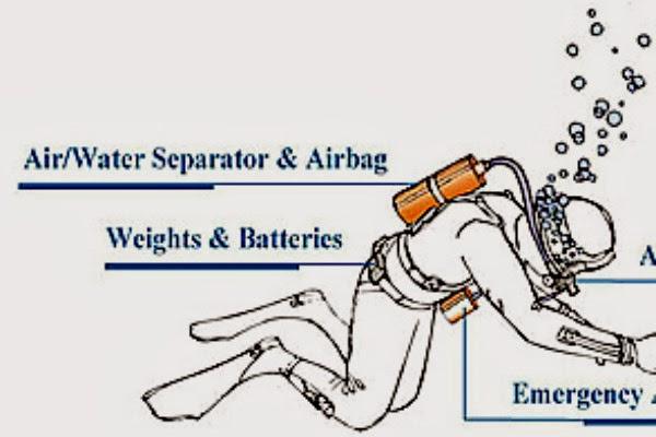 3. Sistema para respirar abajo del agua como un pez
