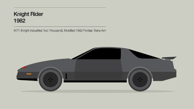 1. Knight Rider o Auto fantástico es un Pontiac Trans am 1882 modificado.