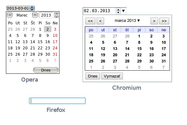 porovnanie podpory input typu Date