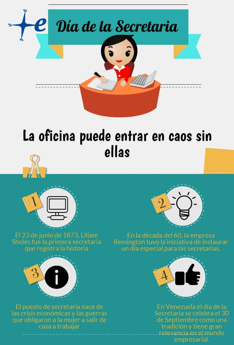Día de la Secretaria-Infografía