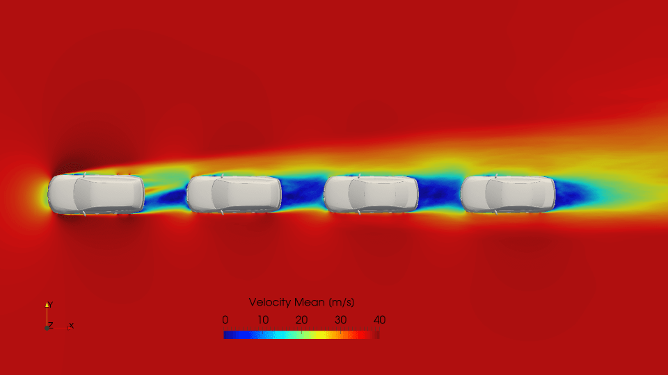slice of CFD results showing convoy aerodynamics