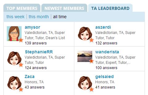 TA Leaderboard