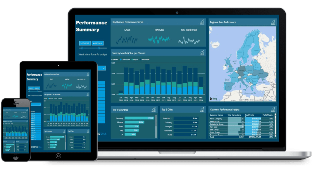 Enterprise DNA Power BI and DAX Performance Summary Dashboard Template