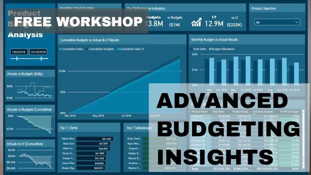 Advanced Budgeting Insights in Power BI - FREE Training Workshop