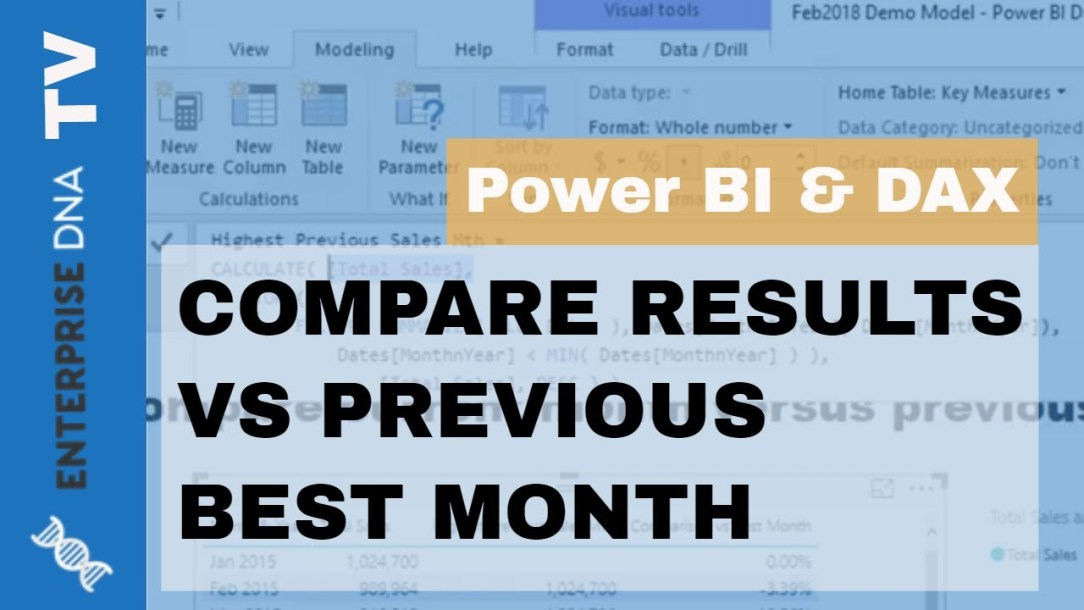 Compare Current Results To The Prior Best Performance Month in Power BI