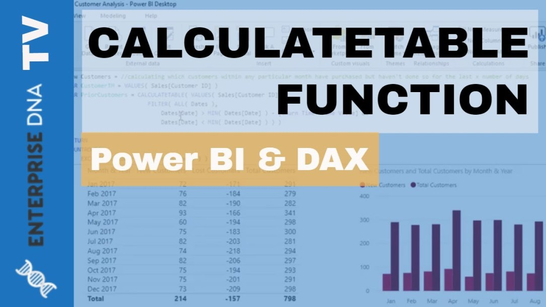 Deep Dive Into The CALCULATETABLE Function - An Important DAX Formula To Understand Well